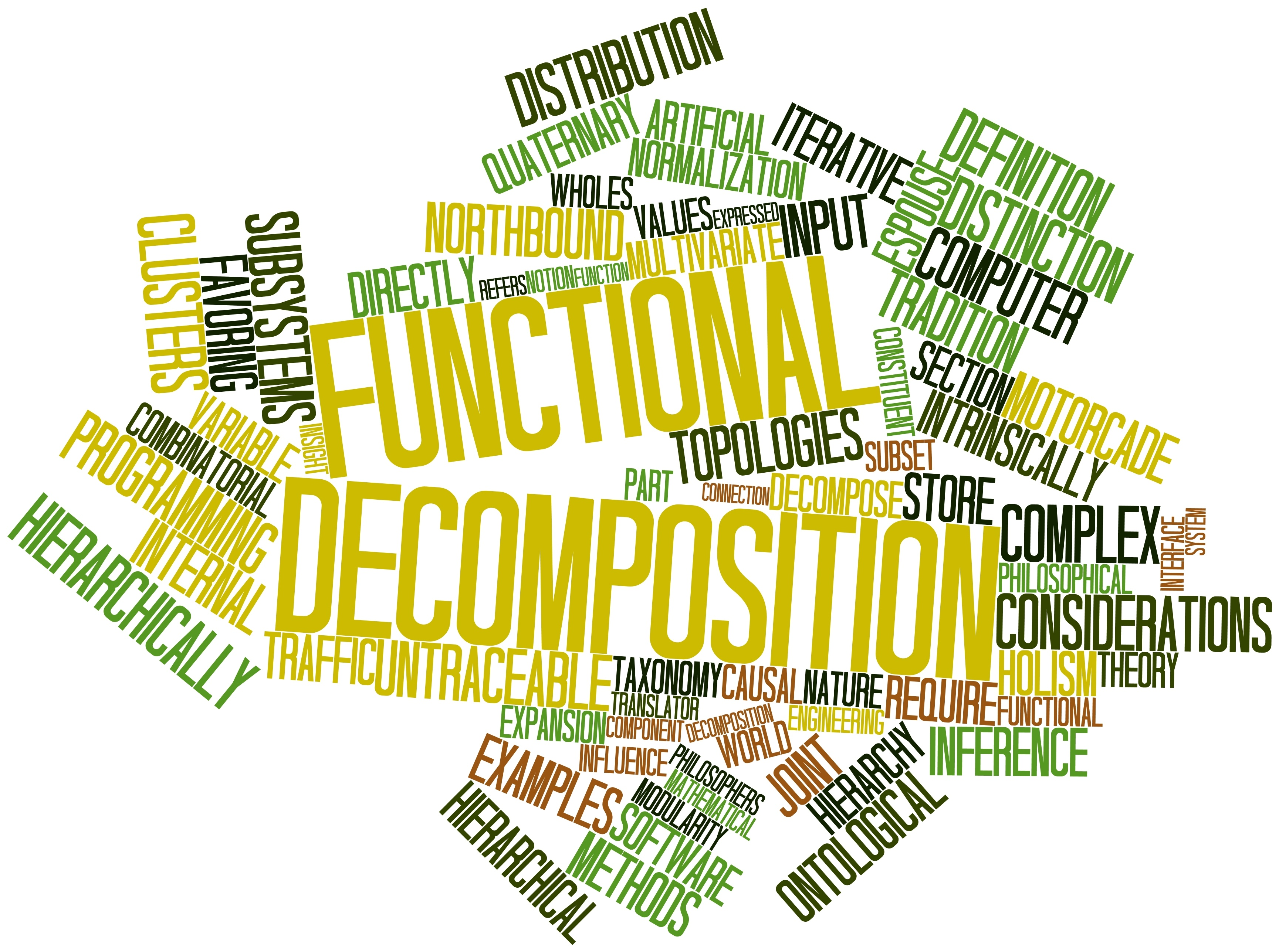 Functional Architecture What Is It And Why Every System Engineer Should Care